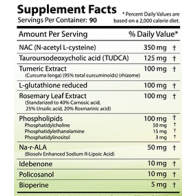 Revange Nutrition Liver3 90 caps